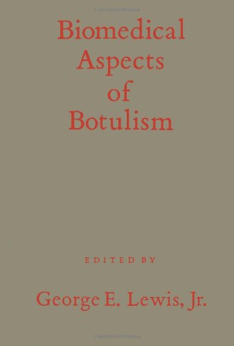Biomedical Aspects of Botulism