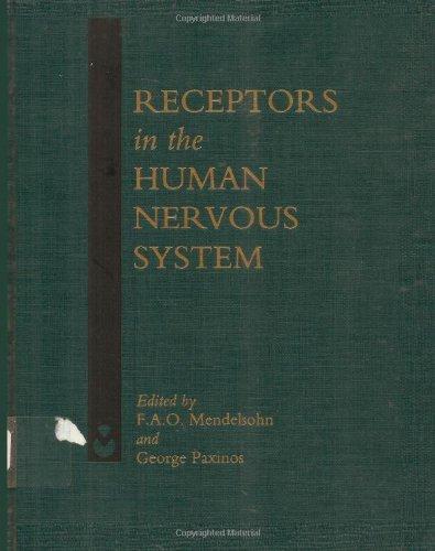 9780124908307: Receptors in the Human Nervous System