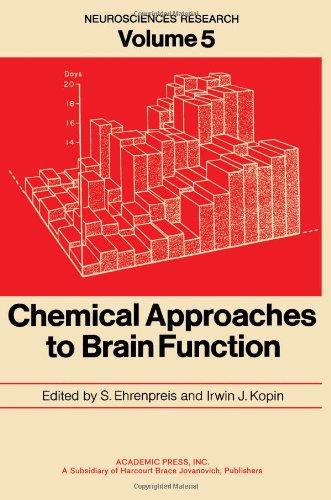 9780125125055: Neurosciences Research: v. 5