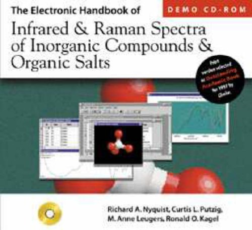 9780125234443: Handbook of Infrared and Raman Spectra of Inorganic Compounds and Organic Salts, Four-Volume Set