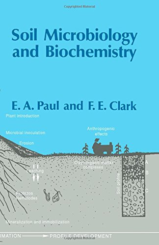 9780125468053: Soil Microbiology and Biochemistry