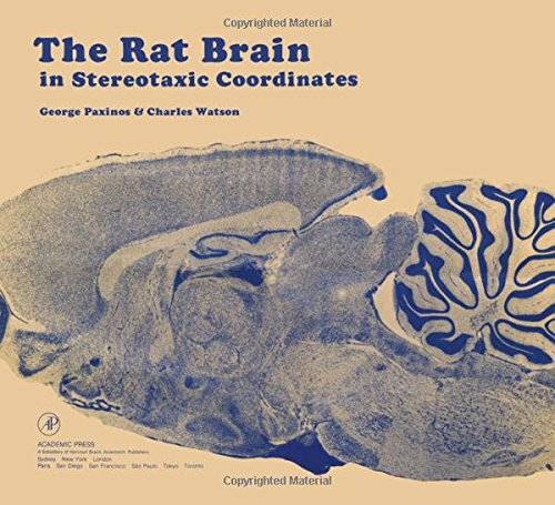 9780125476201: Rat Brain in Stereotaxic Coordinates