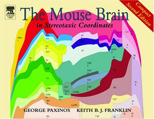 9780125476409: The Mouse Brain in Stereotaxic Coordinates: Compact Second Edition, Second Edition