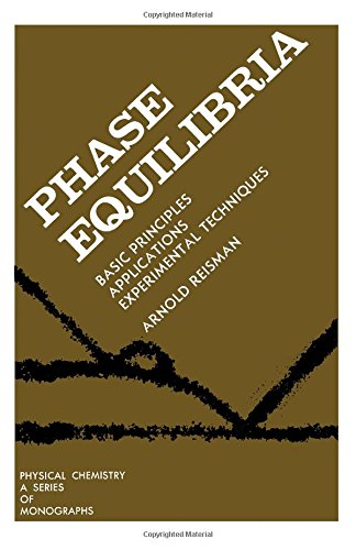 9780125863506: Phase Equilibria: Basic Principles, Applications, Experimental Techniq