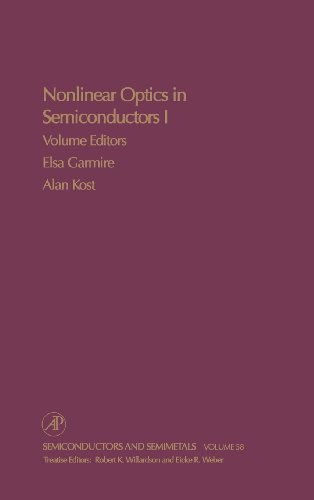 9780127521671: Nonlinear Optics in Semiconductors I, Volume 58: Nonlinear Optics in Semiconductor Physics I (Semiconductors and Semimetals)