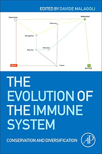 The Evolution of the Immune System: Conservation and Diversification: Academic Press