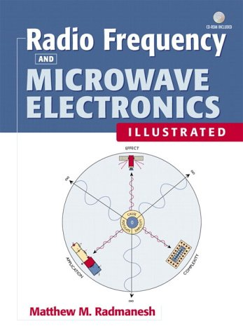 9780130279583: Radio Frequency and Microwave Electronics Illustrated