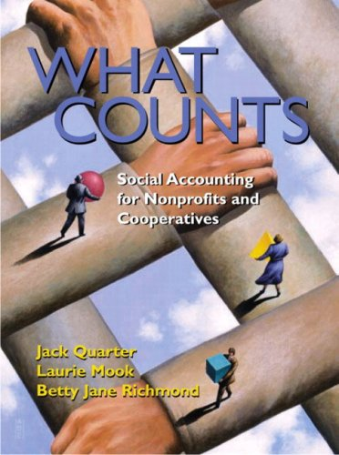 9780130463050: What Counts: Social Accounting for Nonprofits and Cooperatives