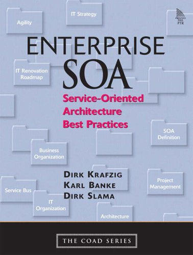 9780131465756: Enterprise SOA: Service Oriented Architecture Best Practices (Coad)