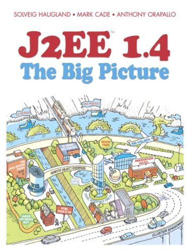 9780131480100: J2EE 1.4: The Big Picture