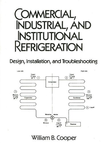 9780131520189: Commercial, Industrial and Institutional Refrigeration: Design, Installation and Troubleshooting