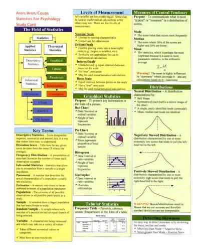9780131952829: Aron/Aron/Coups Statistics for Psychology Study Card