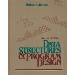 9780131958845: Data Structures Program Design (Prentice-Hall software series)