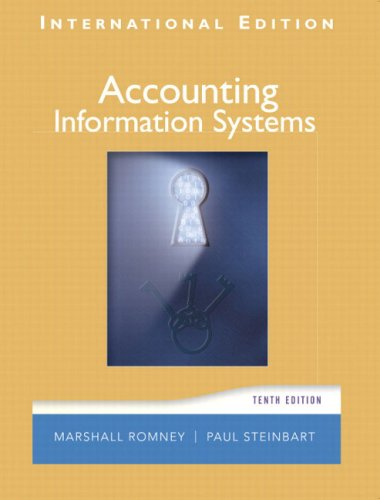 9780131968554: Accounting Information Systems
