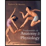 9780131972100: Fundamentals of Anatomy and Physiology