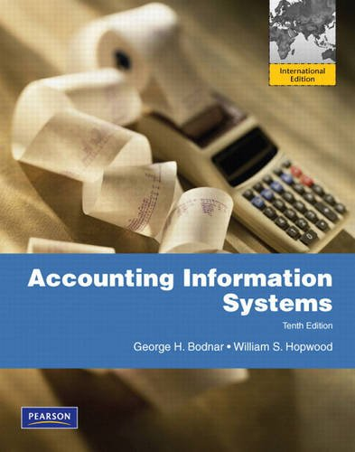 Accounting Information Systems: Bodnar, George H,