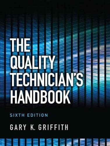 9780132621281: The Quality Technician's Handbook (6th Edition)