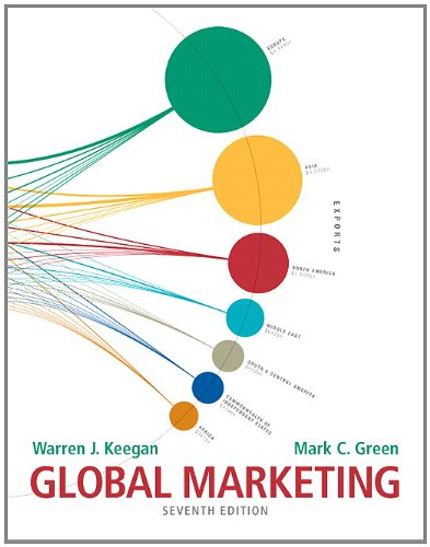 9780132719155: Global Marketing