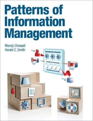 9780133155501: Patterns of Information Management (IBM Press)