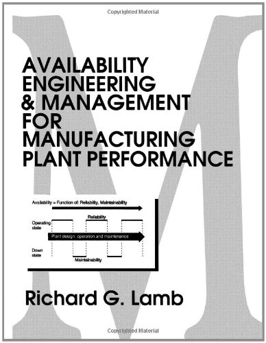 9780133241129: Availability Engineering and Management for Manufacturing Plant Performance