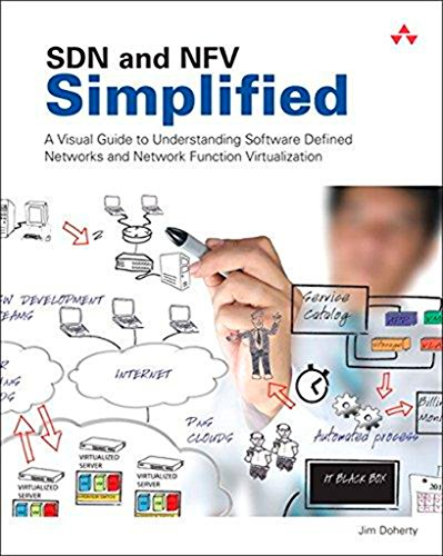 9780134306407: SDN and NFV Simplified: A Visual Guide to Understanding Software Defined Networks and Network Function Virtualization