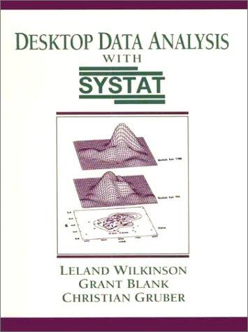Desktop Data Analysis With Systat: Leland Wilkinson, Grant