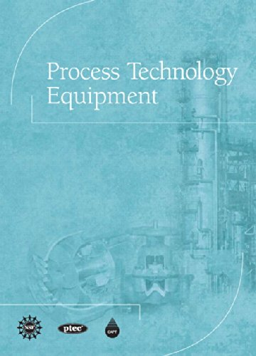 Process Technology Equipment: CAPT(Center for the
