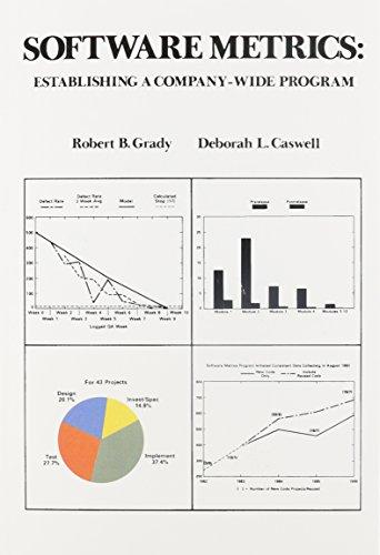 9780138218447: Software Metrics: Establishing a Company-Wide Program