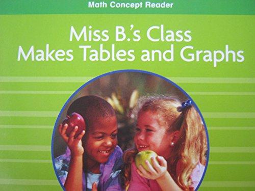Miss B's Graphs, Above Level Reader Grade 1: Harcourt School Publishers Math (Hsp Math 09): Hsp