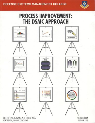 9780160482984: Process Improvement: The DSMC Approach (PRIMA)