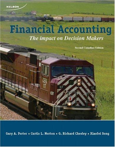 CDN ED Financial Accounting: The Impact On: Gary A Porter,