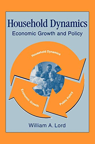 9780195129007: Household Dynamics: Economic Growth and Policy