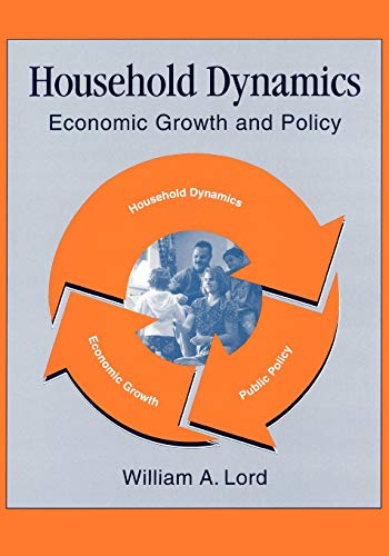 9780195129014: Household Dynamics: Economic Growth and Policy