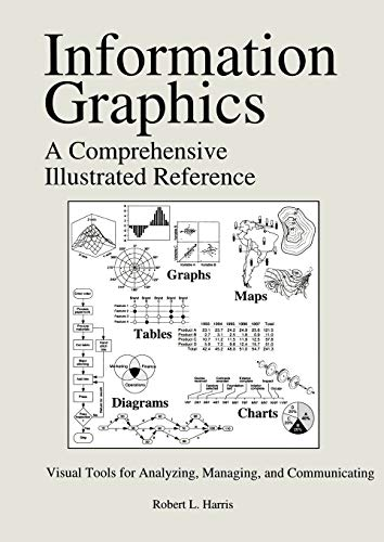 9780195135329: Information Graphics: A Comprehensive Illustrated Reference
