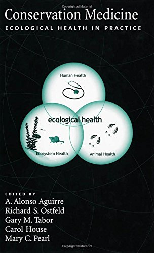 9780195150933: Conservation Medicine: Ecological Health in Practice