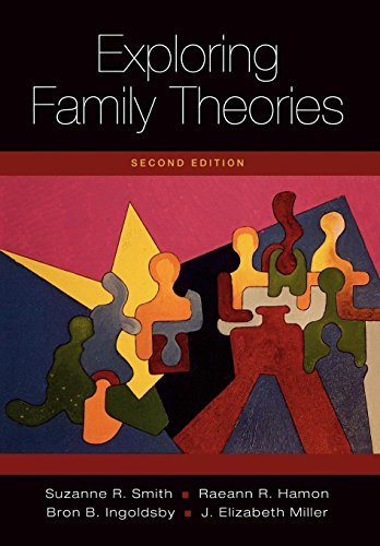 9780195377712: Exploring Family Theories