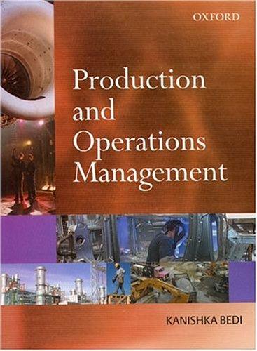 Production and Operations Management: Kanishka Bedi