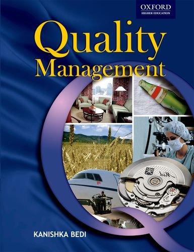 Quality Management: Kanishka Bedi