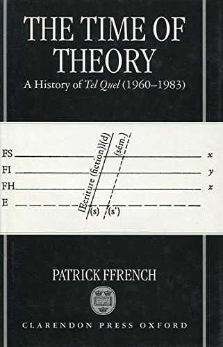 The Time of Theory: A History of Tel Quel (1960-1983): ffrench, Patrick