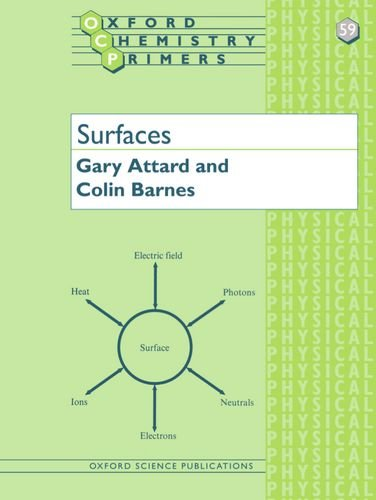 9780198556862: Surfaces (Oxford Chemistry Primers)
