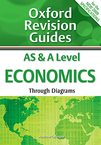 9780199180899: AS and A Level Economics Through Diagrams: Oxford Revision Guides