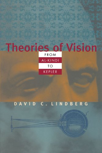 9780226482354: Theories of Vision from All-Kindi to Kepler