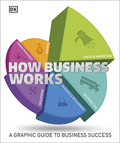 9780241006931: How Business Works