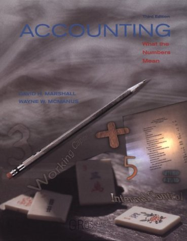 9780256166866: Accounting: What the Numbers Mean (Irwin Series in Undergraduate Accounting)