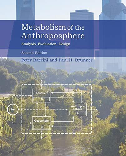 9780262016650: Metabolism of the Anthroposphere: Analysis, Evaluation, Design