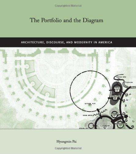 9780262162067: The Portfolio and the Diagram: Architecture, Discourse, and Modernity in America