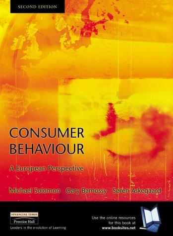 consumer behavior exercise