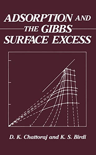 Adsorption and the Gibbs Surface Excess: Chattoraj, D.