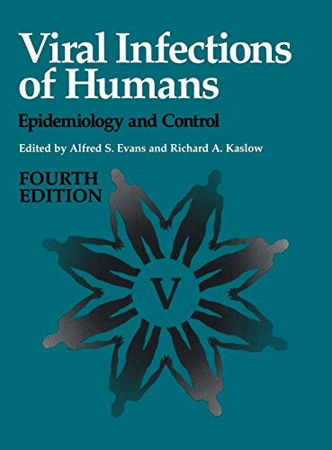 9780306448553: Viral Infections of Humans: Epidemiology and Control