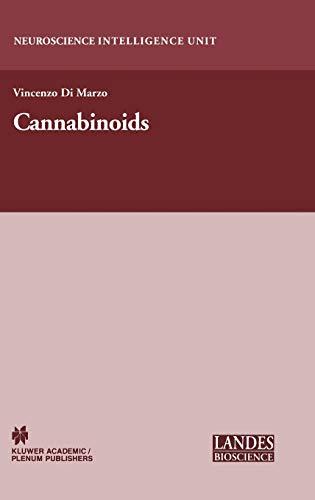 Cannabinoids Neuroscience Intelligence Unit